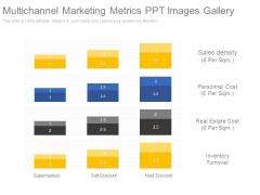 Multichannel Marketing Metrics Ppt Images Gallery