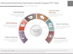 Multichannel Marketing Optimization Sample Diagram Ppt Slide