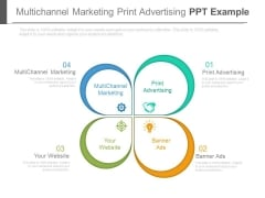 Multichannel Marketing Print Advertising Ppt Example