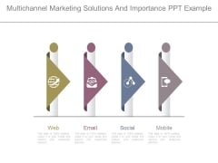 Multichannel Marketing Solutions And Importance Ppt Example