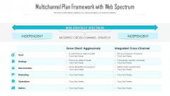 Multichannel Plan Framework With Web Spectrum Ppt Professional Background Images PDF