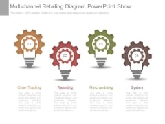 Multichannel Retailing Diagram Powerpoint Show