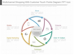 Multichannel Shopping With Customer Touch Points Diagram Ppt Icon