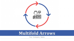 Multifold Arrows Market Opportunities Ppt PowerPoint Presentation Complete Deck With Slides