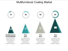 Multifunctional Coating Market Ppt PowerPoint Presentation Outline Master Slide Cpb