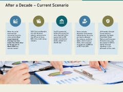 Multinational Financial Crisis After A Decade Current Scenario Ppt Slides Graphics Tutorials PDF