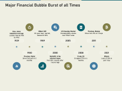 Multinational Financial Crisis Major Financial Bubble Burst Of All Times Ppt Infographic Template Slide Download PDF
