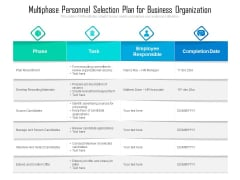 Multiphase Personnel Selection Plan For Business Organisation Ppt PowerPoint Presentation Icon Example PDF