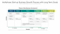 Multiphase Start Up Business Growth Process With Long Term Goals Ppt Infographics Example Introduction PDF
