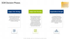Multiple Phases For Supply Chain Management Scm Decision Phases Slides PDF