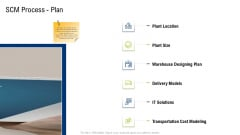 Multiple Phases For Supply Chain Management Scm Process Plan Template PDF