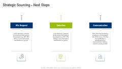 Multiple Phases For Supply Chain Management Strategic Sourcing Next Steps Slides PDF