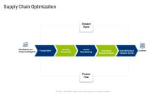 Multiple Phases For Supply Chain Management Supply Chain Optimization Microsoft PDF