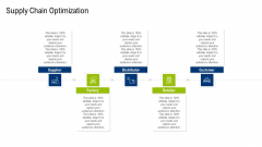 Multiple Phases For Supply Chain Management Supply Chain Optimization Supplier Template PDF