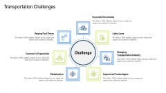 Multiple Phases For Supply Chain Management Transportation Challenges Designs PDF
