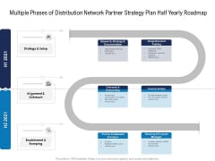 Multiple Phases Of Distribution Network Partner Strategy Plan Half Yearly Roadmap Inspiration