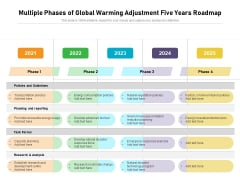 Multiple Phases Of Global Warming Adjustment Five Years Roadmap Designs