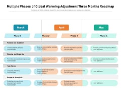 Multiple Phases Of Global Warming Adjustment Three Months Roadmap Icons