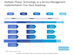Multiple Phases Technology As A Service Management Implementation Five Years Roadmap Brochure