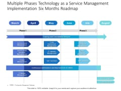 Multiple Phases Technology As A Service Management Implementation Six Months Roadmap Icons