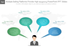 Multiple Selling Platforms Provide High Bargaining Powerpoint Ppt Slides