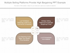 Multiple Selling Platforms Provide High Bargaining Ppt Example