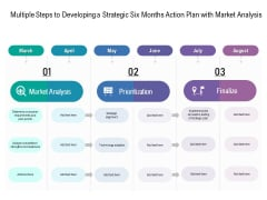 Multiple Steps To Developing A Strategic Six Months Action Plan With Market Analysis Inspiration