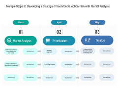 Multiple Steps To Developing A Strategic Three Months Action Plan With Market Analysis Summary