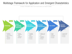 Multistage Framework For Application And Emergent Characteristics Ppt PowerPoint Presentation File Slide Portrait PDF