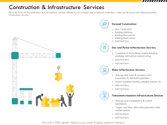 Multitier Project Execution Strategies Construction And Infrastructure Services Pictures PDF