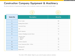 Multitier Project Execution Strategies Construction Company Equipment And Machinery Diagrams PDF