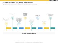 Multitier Project Execution Strategies Construction Company Milestones Ppt File Ideas PDF