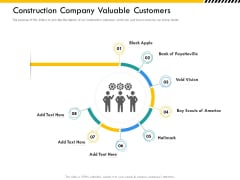 Multitier Project Execution Strategies Construction Company Valuable Customers Guidelines PDF