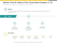 Multitier Project Execution Strategies Mission Vision And Values Of Our Construction Company Global Demonstration PDF