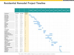 Multitier Project Execution Strategies Residential Remodel Project Timeline Ppt Slides Files PDF