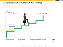 Multitier Project Execution Strategies Steps Required To Construct The Building Graphics PDF