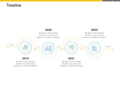 Multitier Project Execution Strategies Timeline Ppt Pictures PDF
