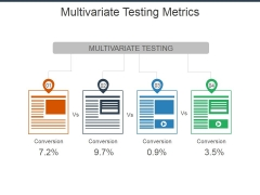 Multivariate Testing Metrics Ppt Powerpoint Presentation Professional Graphics Tutorials