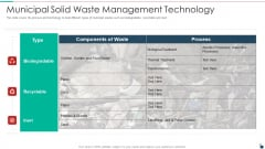 Municipal Solid Waste Management Technology Resources Recycling And Waste Management Infographics PDF