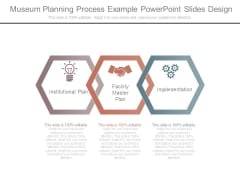 Museum Planning Process Example Powerpoint Slides Design