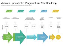 Museum Sponsorship Program Five Year Roadmap Introduction