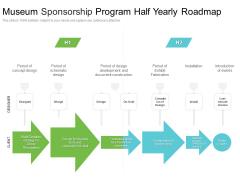 Museum Sponsorship Program Half Yearly Roadmap Information