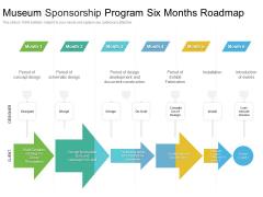 Museum Sponsorship Program Six Months Roadmap Diagrams