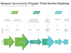 Museum Sponsorship Program Three Months Roadmap Information