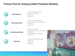 Music Promotion Consultation Process Flow For Company Radio Promotion Services Structure PDF