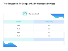Music Promotion Consultation Your Investment For Company Radio Promotion Services Designs PDF