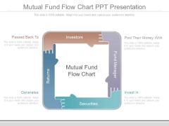 Mutual Fund Flow Chart Ppt Presentation