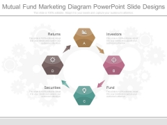 Mutual Fund Marketing Diagram Powerpoint Slide Designs