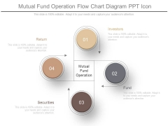 Mutual Fund Operation Flow Chart Diagram Ppt Icon