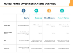 Mutual Funds Investment Criteria Overview Ppt PowerPoint Presentation File Background